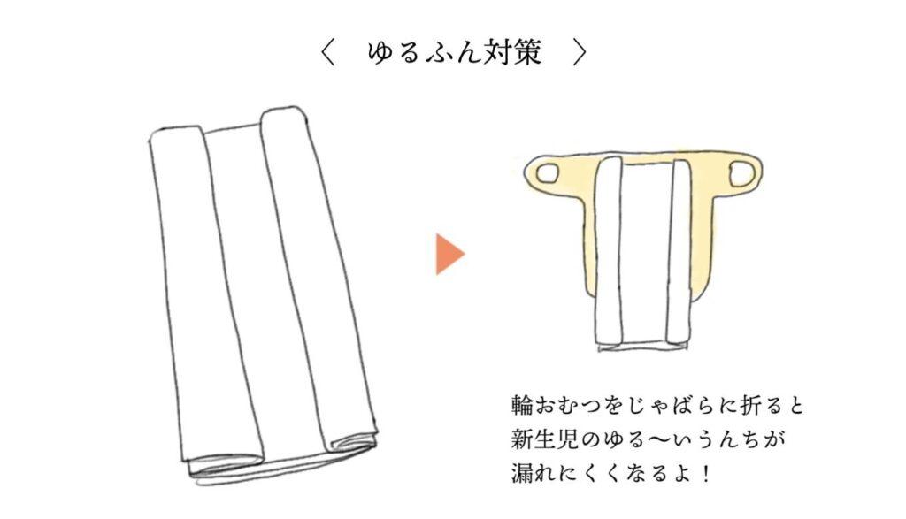 布おむつの使い方